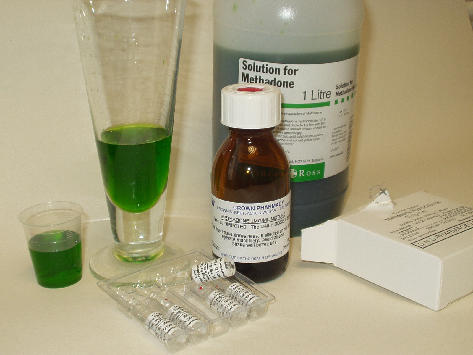 what is methadone side effects